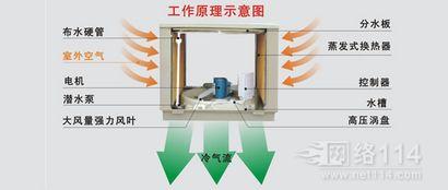 广西环保空调构造原理 广西负压风机构造原理 广西冷风机应用