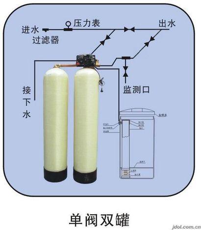 天津换热站软化水设备