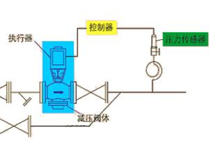 西门子减压阀 减压装置