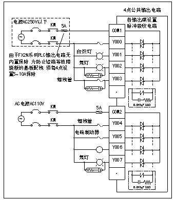 6 晶闸管输出接线示例图-三菱PLC系统配置及外部连接