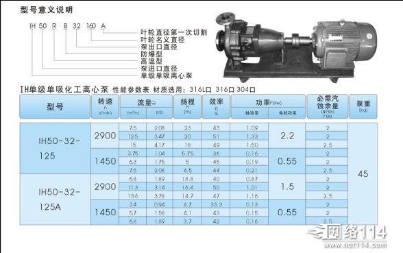 不锈钢离心泵选型