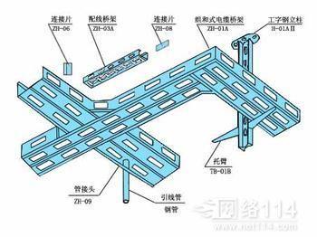 天津电缆桥架,天津防火桥架,天津钢制桥架