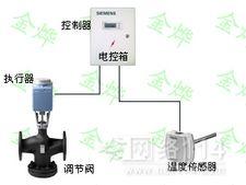 西门子电动调节阀区域供热控制解决方案