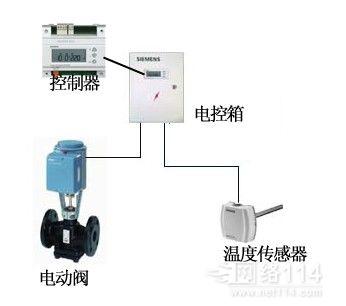 西门子电动蒸汽温控阀