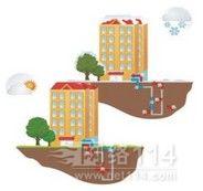 地源热泵管道系统