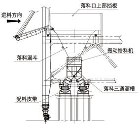 干雾的原理_微米级干雾除尘设备喷嘴结构原理