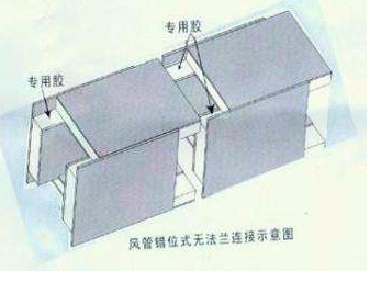 IMX1 type, IMX7 type molded magnesium board energy-saving air-conditioning air duct
