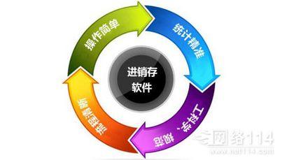 管家婆仓库管理软件,管家婆财务软件