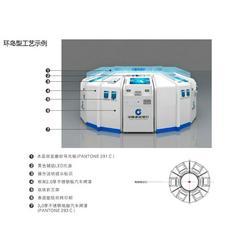 中国银行STM防护罩/建设银行STM防护罩/工商银行STM