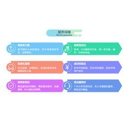 APP麻将软件开发定制五游网络