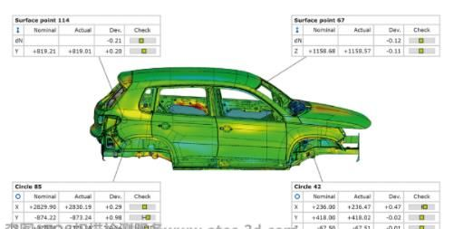 www2233pgom_服务特色:森图采用德国gom公司atos三维扫描测量仪,速度快,精度高达0