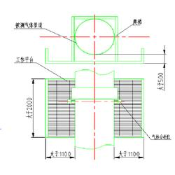 燃气锅炉装在线监测系统主要检测哪几个参数